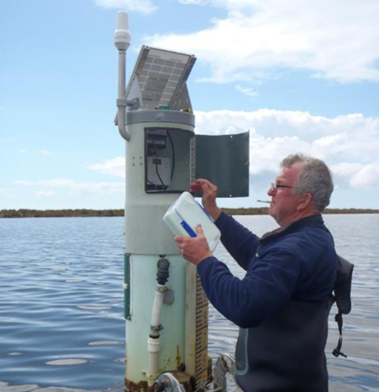 Surface Water – Level Monitoring